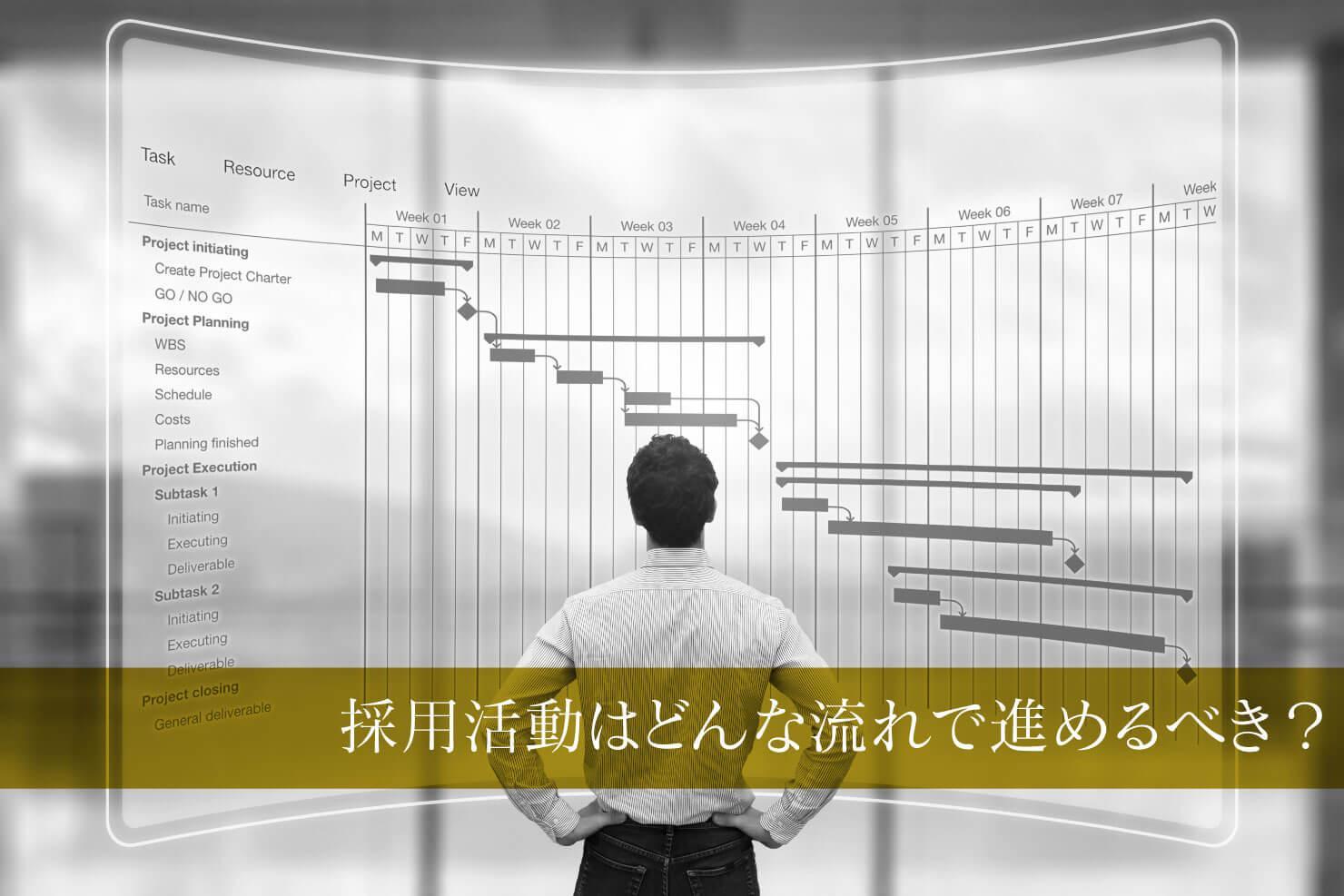 採用活動早わかり入門(選考フローチャート付き)